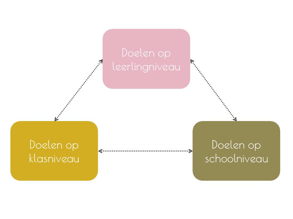 doelstellingen-taalbeleid